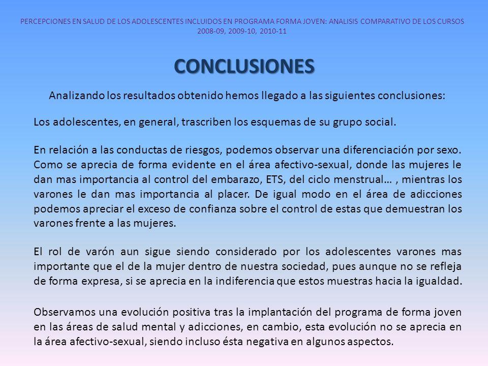 PERCEPCIONES EN SALUD DE LOS ADOLESCENTES INCLUIDOS EN PROGRAMA FORMA JOVEN: ANALISIS COMPARATIVO DE LOS CURSOS 2008-09, 2009-10, 2010-11 CONCLUSIONES