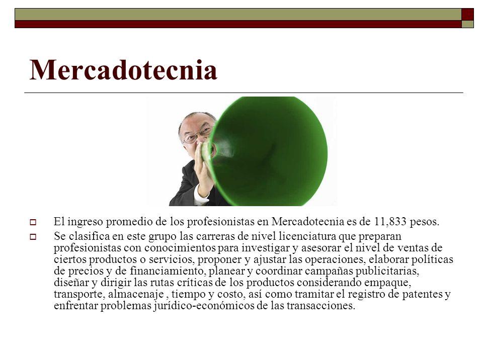 Mercadotecnia El ingreso promedio de los profesionistas en Mercadotecnia es de 11,833 pesos. Se clasifica en este grupo las carreras de nivel licencia