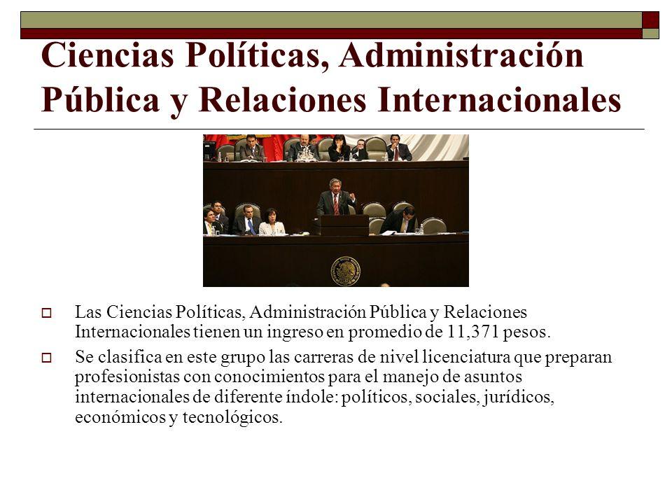 Ciencias Políticas, Administración Pública y Relaciones Internacionales Las Ciencias Políticas, Administración Pública y Relaciones Internacionales ti
