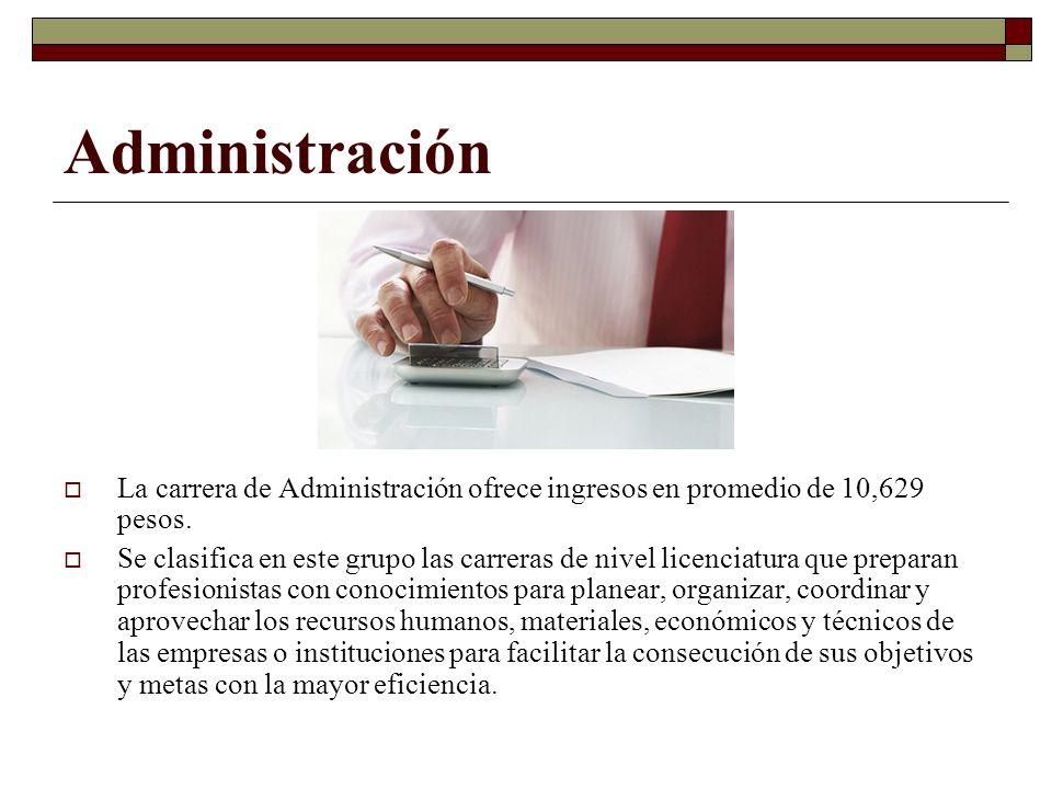 Administración La carrera de Administración ofrece ingresos en promedio de 10,629 pesos. Se clasifica en este grupo las carreras de nivel licenciatura