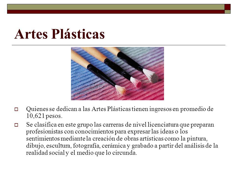 Artes Plásticas Quienes se dedican a las Artes Plásticas tienen ingresos en promedio de 10,621 pesos. Se clasifica en este grupo las carreras de nivel