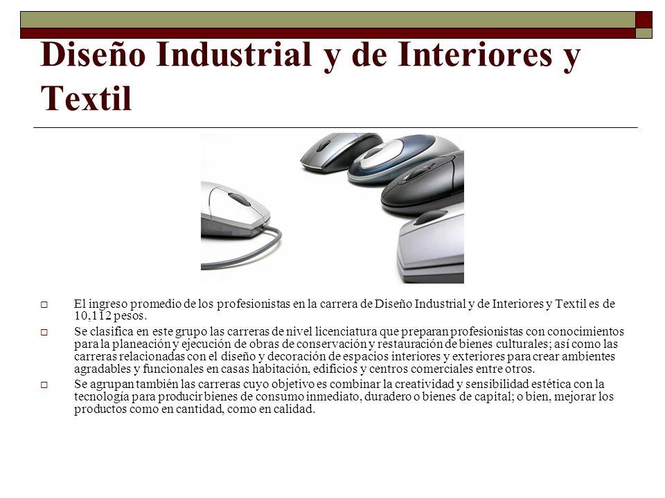 Diseño Industrial y de Interiores y Textil El ingreso promedio de los profesionistas en la carrera de Diseño Industrial y de Interiores y Textil es de
