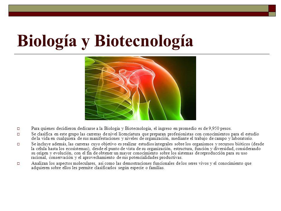 Biología y Biotecnología Para quienes decidieron dedicarse a la Biología y Biotecnología, el ingreso en promedio es de 9,950 pesos. Se clasifica en es