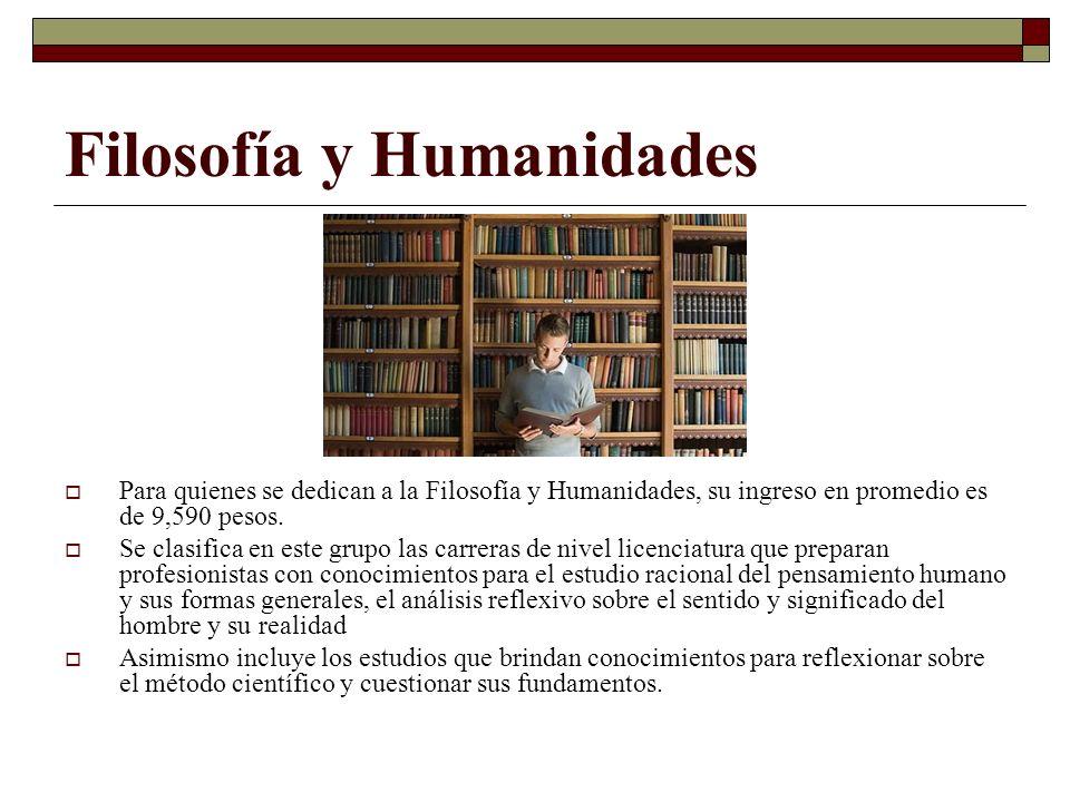 Filosofía y Humanidades Para quienes se dedican a la Filosofía y Humanidades, su ingreso en promedio es de 9,590 pesos. Se clasifica en este grupo las