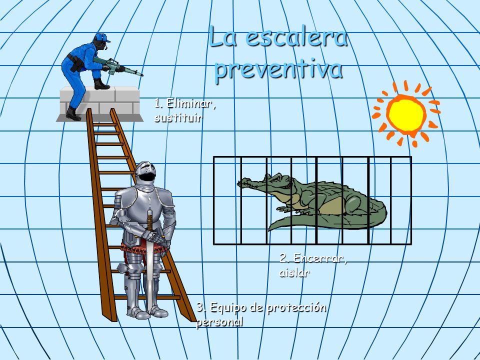 La escalera preventiva 1. Eliminar, sustituir 2. Encerrar, aislar 3. Equipo de protección personal