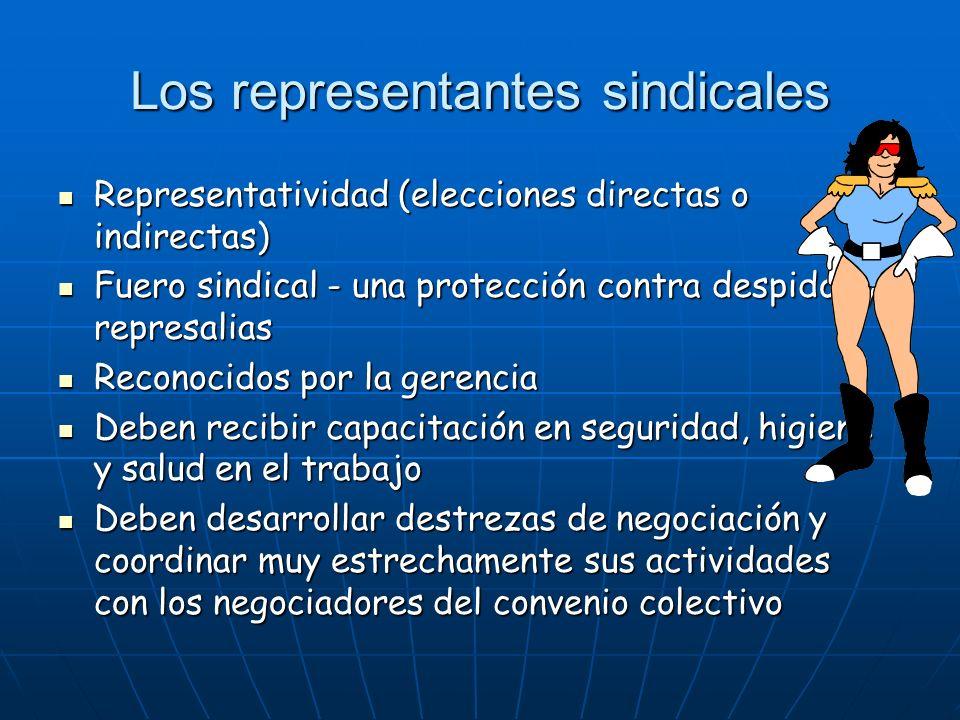 Los representantes sindicales Representatividad (elecciones directas o indirectas) Representatividad (elecciones directas o indirectas) Fuero sindical