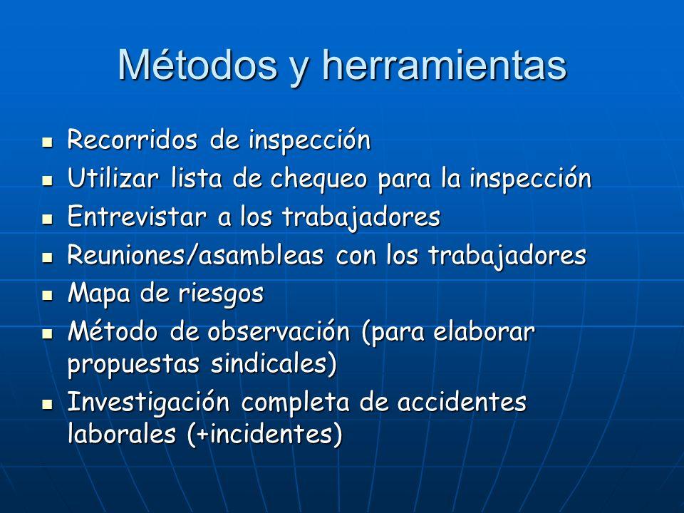 Métodos y herramientas Recorridos de inspección Recorridos de inspección Utilizar lista de chequeo para la inspección Utilizar lista de chequeo para l