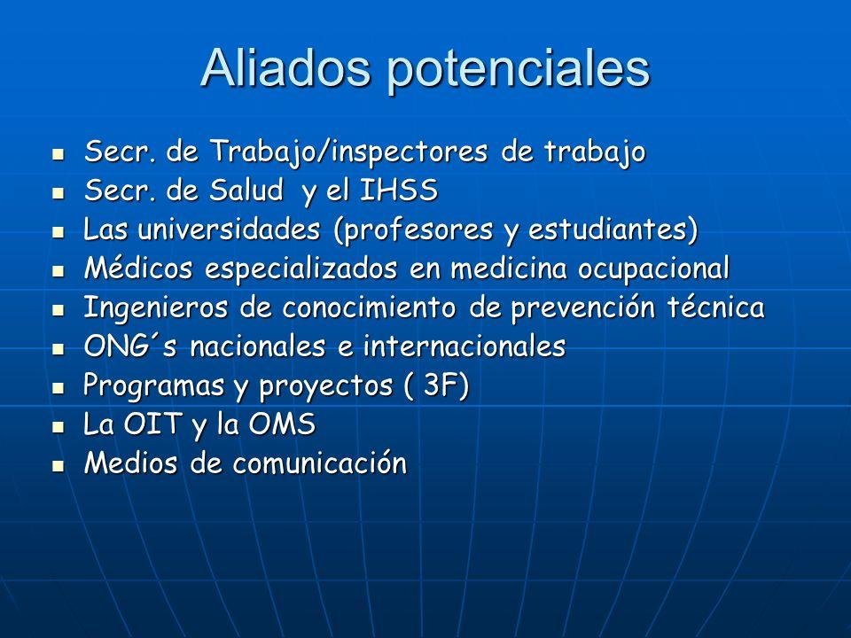 Aliados potenciales Secr. de Trabajo/inspectores de trabajo Secr. de Trabajo/inspectores de trabajo Secr. de Salud y el IHSS Secr. de Salud y el IHSS