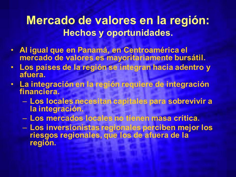 Mercado de valores en la región: Hechos y oportunidades.