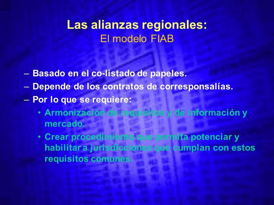 Las alianzas regionales: El modelo FIAB –Basado en el co-listado de papeles.
