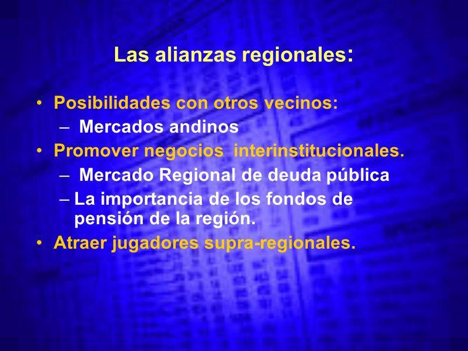 Las alianzas regionales : Posibilidades con otros vecinos: – Mercados andinos Promover negocios interinstitucionales.