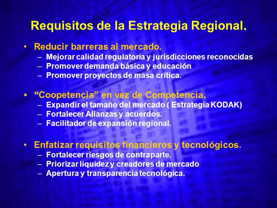 Requisitos de la Estrategia Regional. Reducir barreras al mercado.