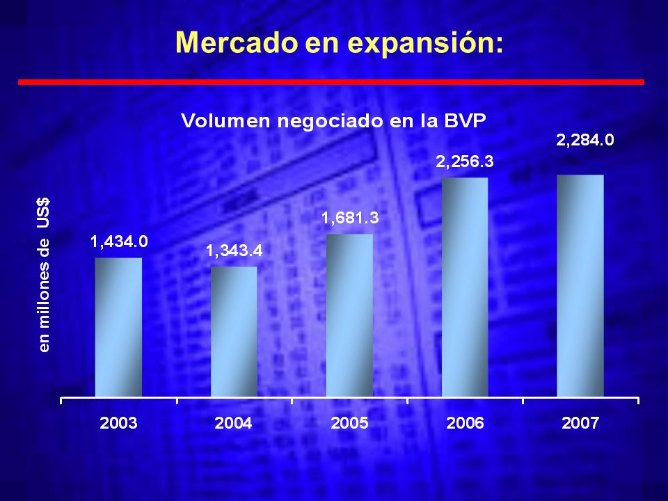 Mercado en expansión: