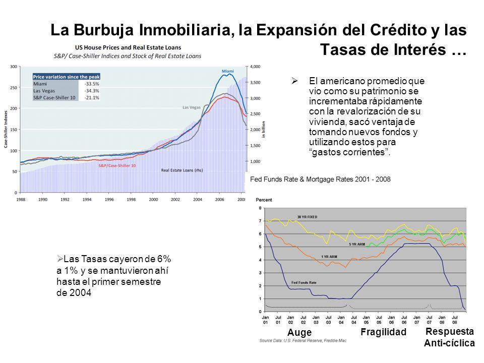 La Burbuja Inmobiliaria, la Expansión del Crédito y las Tasas de Interés … El americano promedio que vio como su patrimonio se incrementaba rápidament