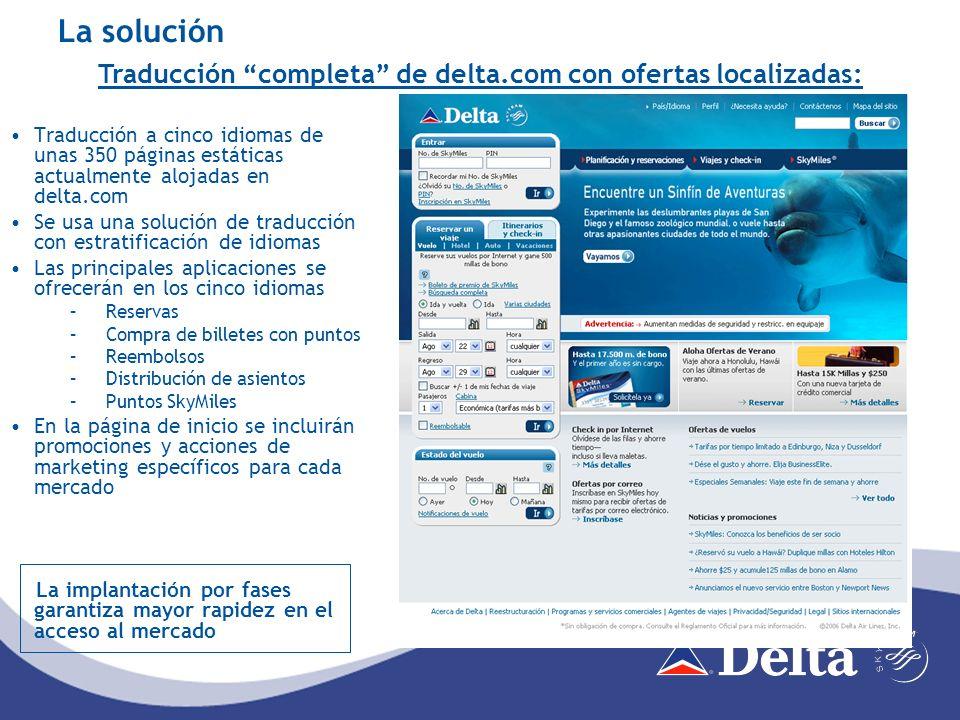 MotionPoint –Profesionales de talla mundial traducen la página web del cliente (el cliente no tiene que hacer nada) Incluye textos, gráficos, navegación, etiquetas html, texto alternativo, etc.