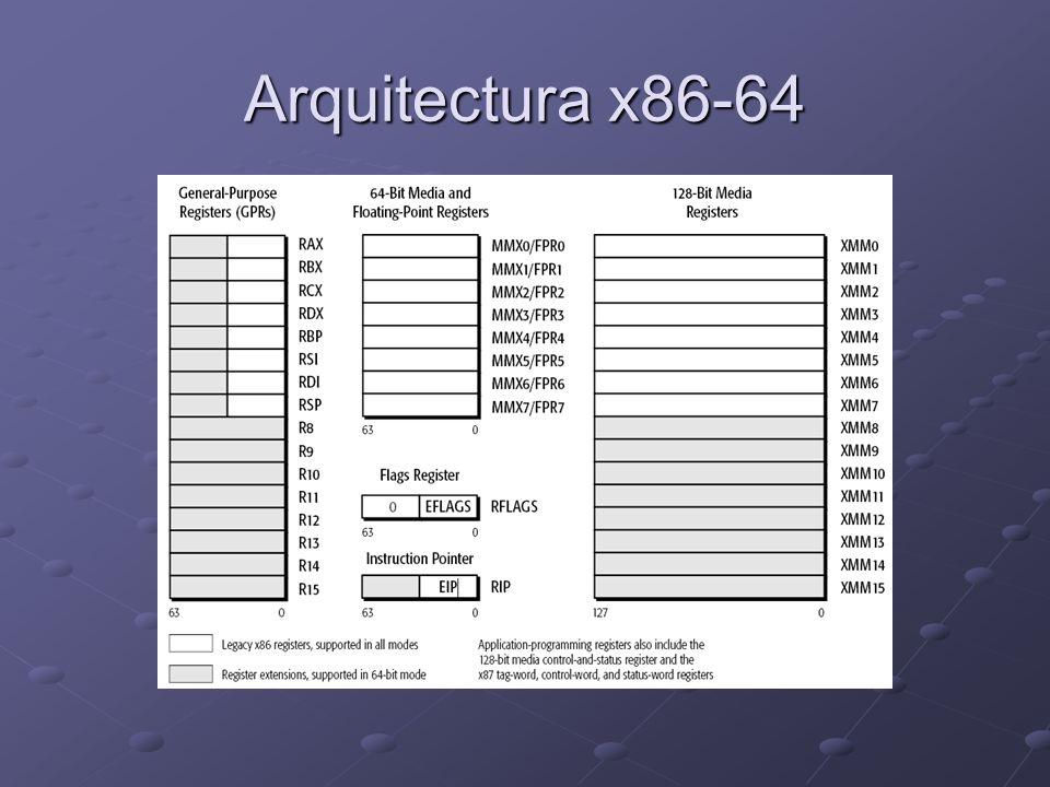 Arquitectura x86-64