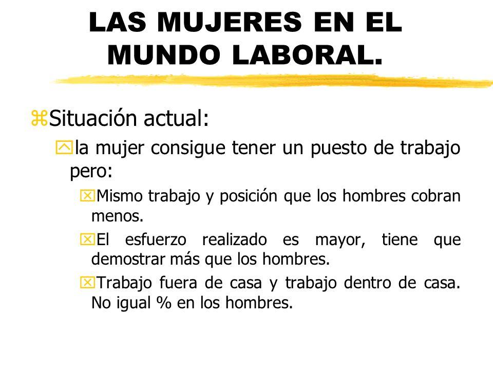 LA MUJER EN EL MUNDO LABORAL.zEn el momento actual.