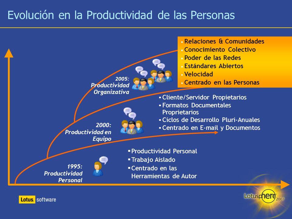 2 Evolución en la Productividad de las Personas Cliente/Servidor Propietarios Formatos Documentales Proprietarios Ciclos de Desarrollo Pluri-Anuales C