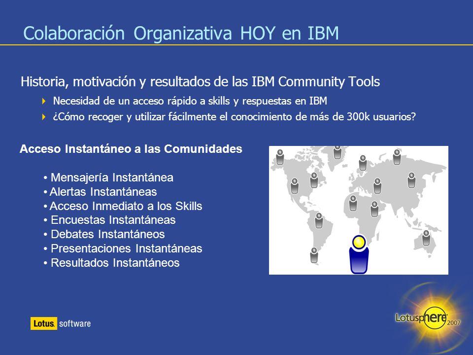 31 Colaboración Organizativa HOY en IBM Historia, motivación y resultados de las IBM Community Tools Necesidad de un acceso rápido a skills y respuest