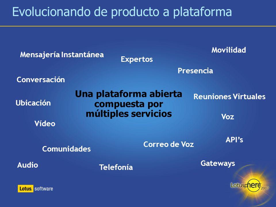 38 Evolucionando de producto a plataforma Una plataforma abierta compuesta por múltiples servicios Comunidades Mensajería Instantánea Reuniones Virtua