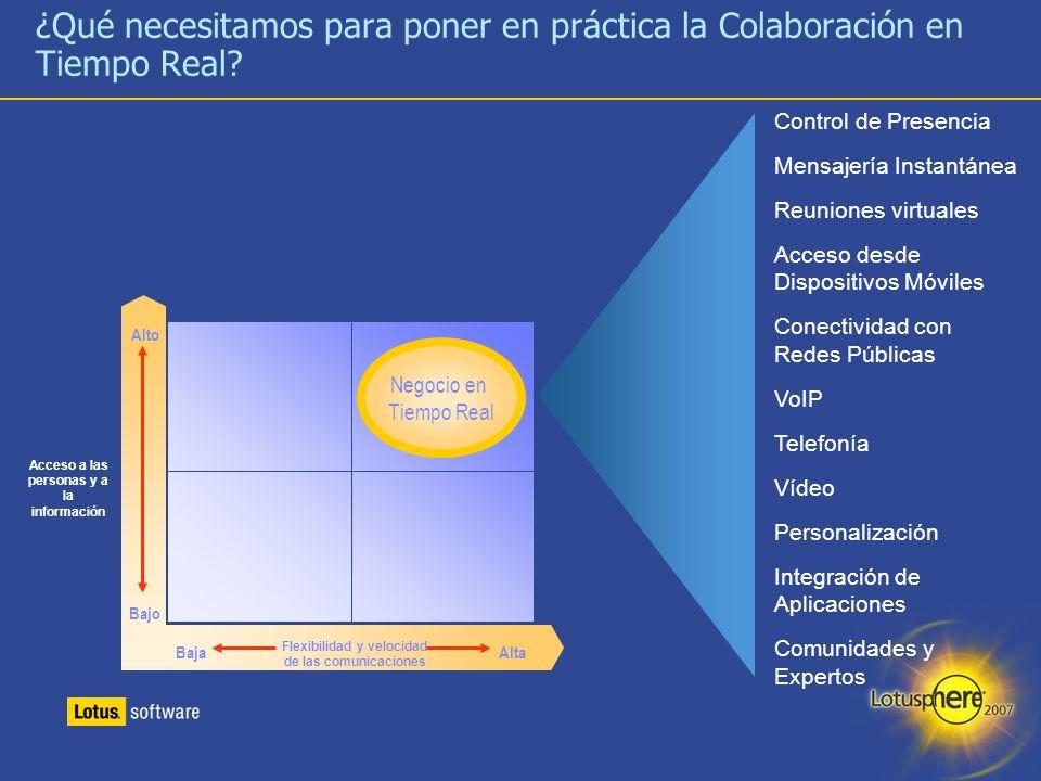 4 ¿Qué necesitamos para poner en práctica la Colaboración en Tiempo Real? Acceso a las personas y a la información Negocio en Tiempo Real Alto Bajo Fl