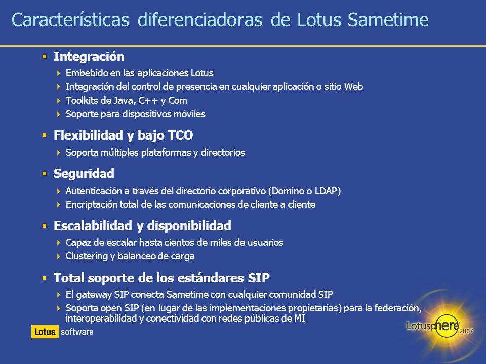 6 Características diferenciadoras de Lotus Sametime Integración Embebido en las aplicaciones Lotus Integración del control de presencia en cualquier a