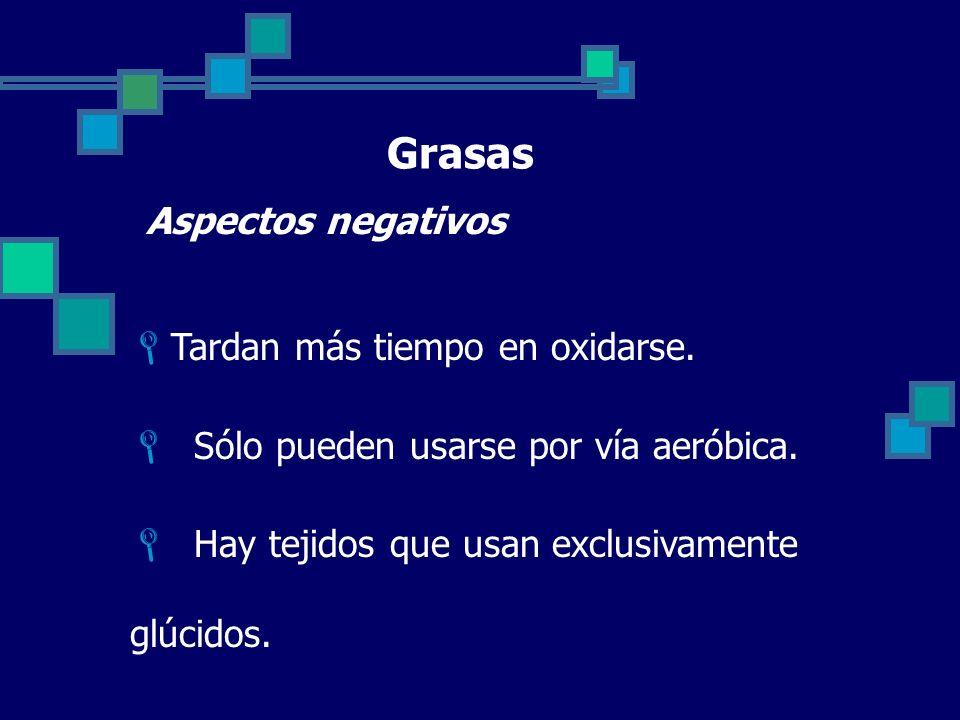 Grasas Aspectos negativos Tardan más tiempo en oxidarse.