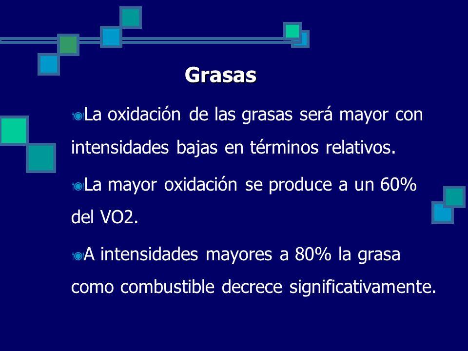 Grasas La oxidación de las grasas será mayor con intensidades bajas en términos relativos.