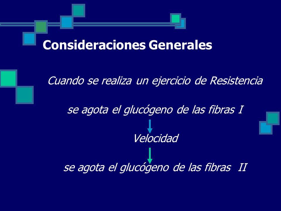 Consideraciones Generales Cuando se realiza un ejercicio de Resistencia se agota el glucógeno de las fibras I Velocidad se agota el glucógeno de las fibras II