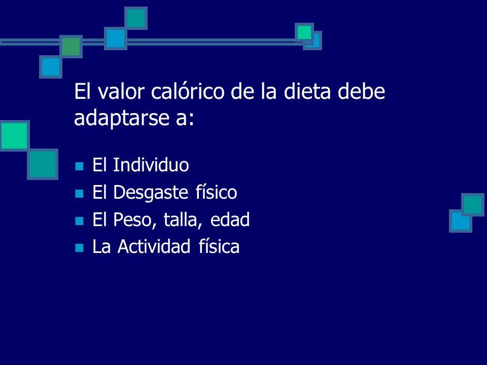 El valor calórico de la dieta debe adaptarse a: El Individuo El Desgaste físico El Peso, talla, edad La Actividad física