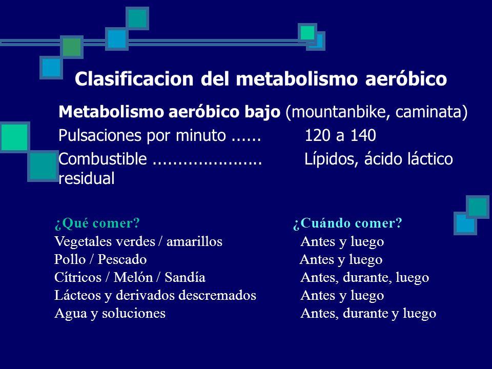 Clasificacion del metabolismo aeróbico Metabolismo aeróbico bajo (mountanbike, caminata) Pulsaciones por minuto......120 a 140 Combustible......................Lípidos, ácido láctico residual ¿Qué comer.