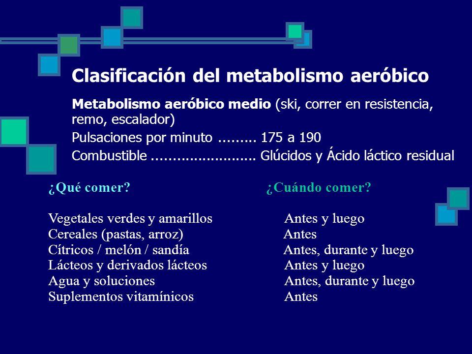 Clasificación del metabolismo aeróbico Metabolismo aeróbico medio (ski, correr en resistencia, remo, escalador) Pulsaciones por minuto.........175 a 190 Combustible.........................Glúcidos y Ácido láctico residual ¿Qué comer.