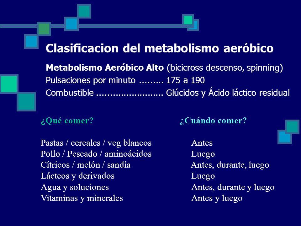 Clasificacion del metabolismo aeróbico Metabolismo Aeróbico Alto (bicicross descenso, spinning) Pulsaciones por minuto.........175 a 190 Combustible.........................Glúcidos y Ácido láctico residual ¿ Qué comer.