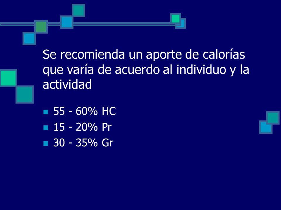 Se recomienda un aporte de calorías que varía de acuerdo al individuo y la actividad 55 - 60% HC 15 - 20% Pr 30 - 35% Gr