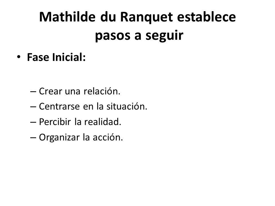 Mathilde du Ranquet establece pasos a seguir Fase Inicial: – Crear una relación. – Centrarse en la situación. – Percibir la realidad. – Organizar la a