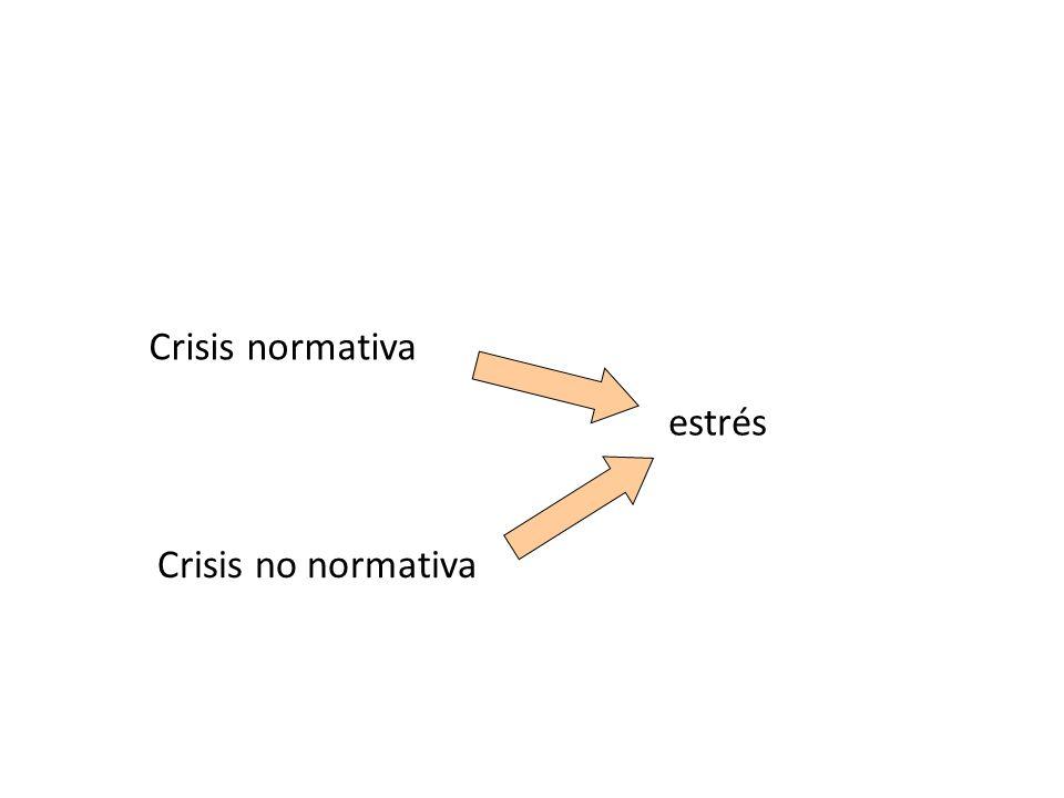 estrés Crisis normativa Crisis no normativa