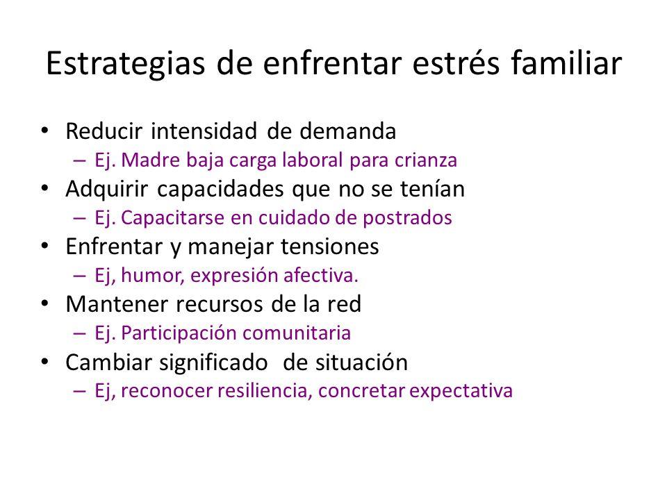 Estrategias de enfrentar estrés familiar Reducir intensidad de demanda – Ej. Madre baja carga laboral para crianza Adquirir capacidades que no se tení