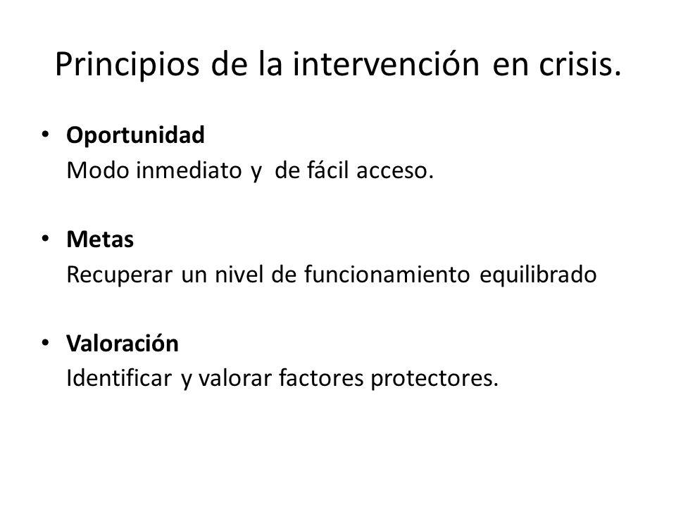 Principios de la intervención en crisis. Oportunidad Modo inmediato y de fácil acceso. Metas Recuperar un nivel de funcionamiento equilibrado Valoraci