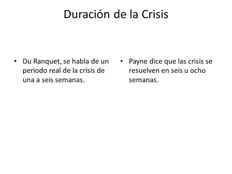 Duración de la Crisis Du Ranquet, se habla de un periodo real de la crisis de una a seis semanas. Payne dice que las crisis se resuelven en seis u och