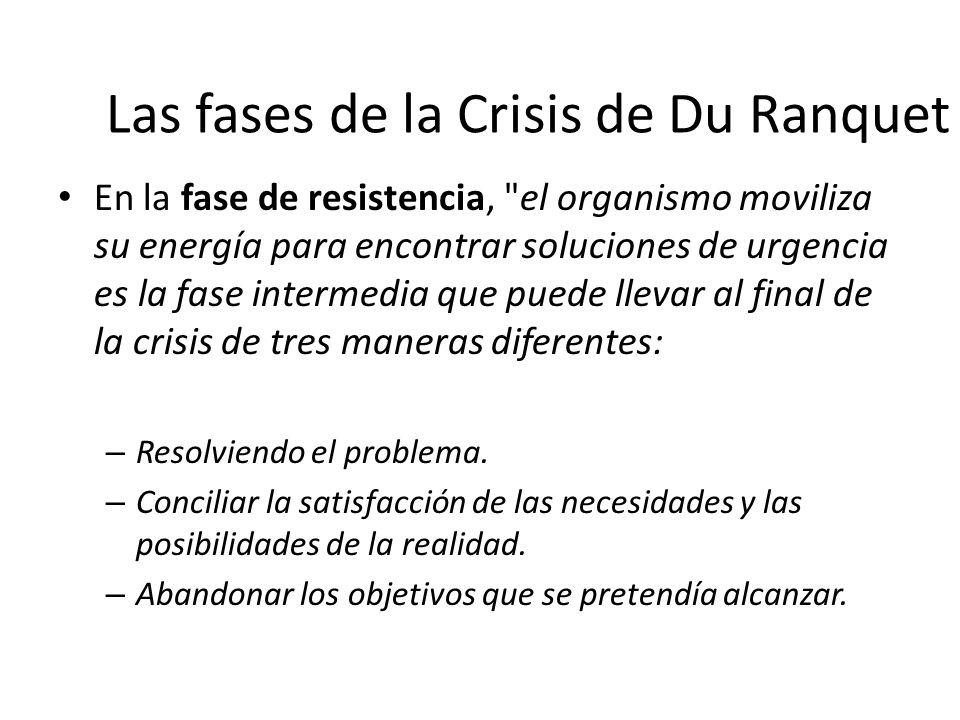 Las fases de la Crisis de Du Ranquet En la fase de resistencia,