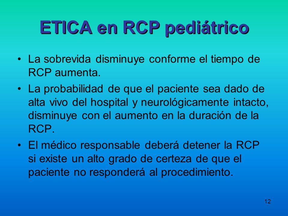 12 ETICA en RCP pediátrico La sobrevida disminuye conforme el tiempo de RCP aumenta. La probabilidad de que el paciente sea dado de alta vivo del hosp