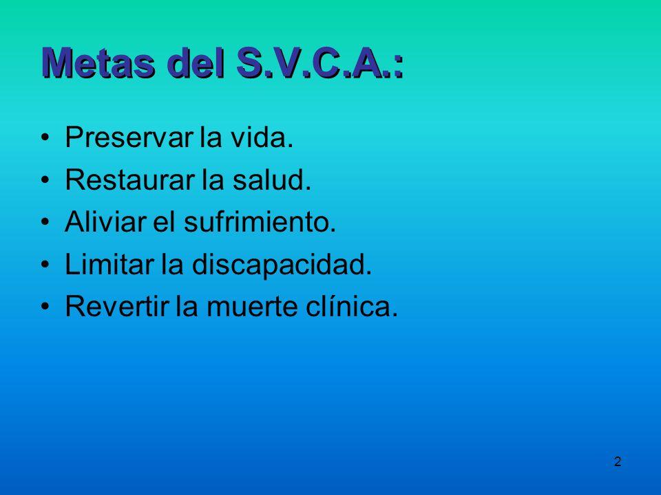 2 Metas del S.V.C.A.: Preservar la vida. Restaurar la salud. Aliviar el sufrimiento. Limitar la discapacidad. Revertir la muerte clínica.