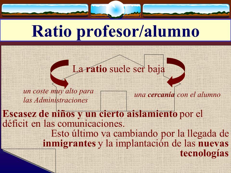 José Luis Bernal Agudo Universidad de Zaragoza 12 Ratio profesor/alumno Escasez de niños y un cierto aislamiento por el déficit en las comunicaciones.
