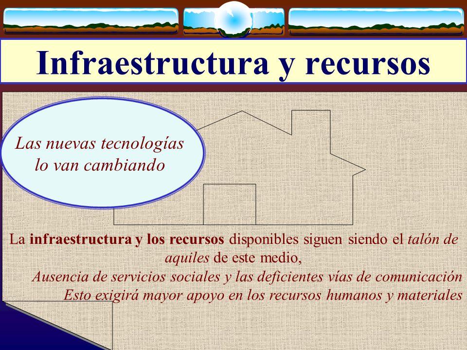 José Luis Bernal Agudo Universidad de Zaragoza 13 Infraestructura y recursos La infraestructura y los recursos disponibles siguen siendo el talón de a