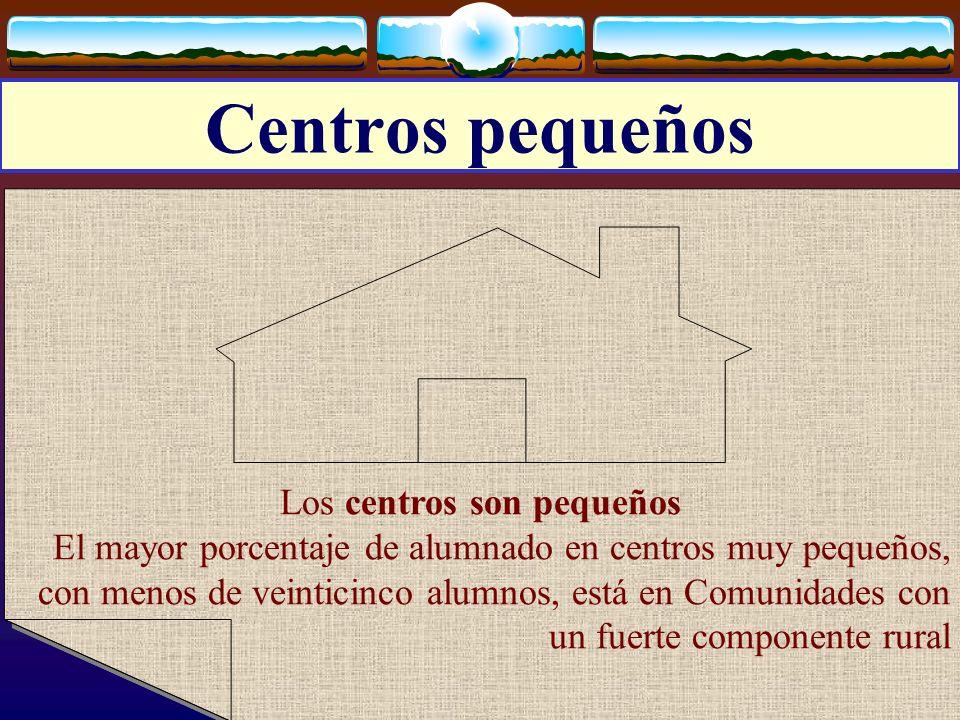 José Luis Bernal Agudo Universidad de Zaragoza 16 Centros pequeños Los centros son pequeños El mayor porcentaje de alumnado en centros muy pequeños, c