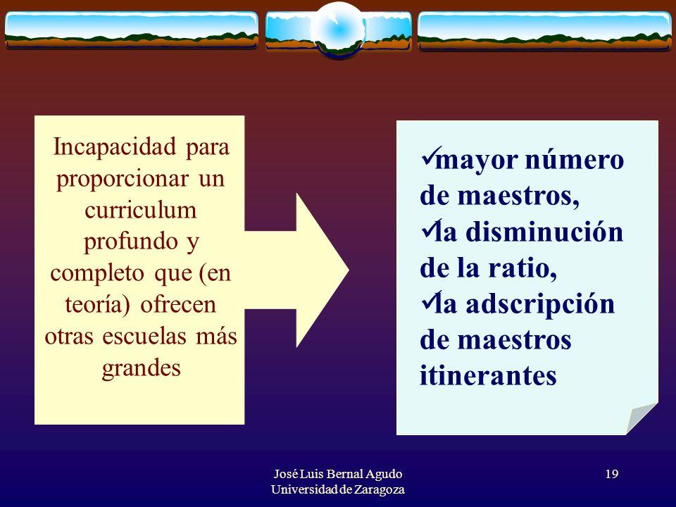 José Luis Bernal Agudo Universidad de Zaragoza 19 Incapacidad para proporcionar un curriculum profundo y completo que (en teoría) ofrecen otras escuel