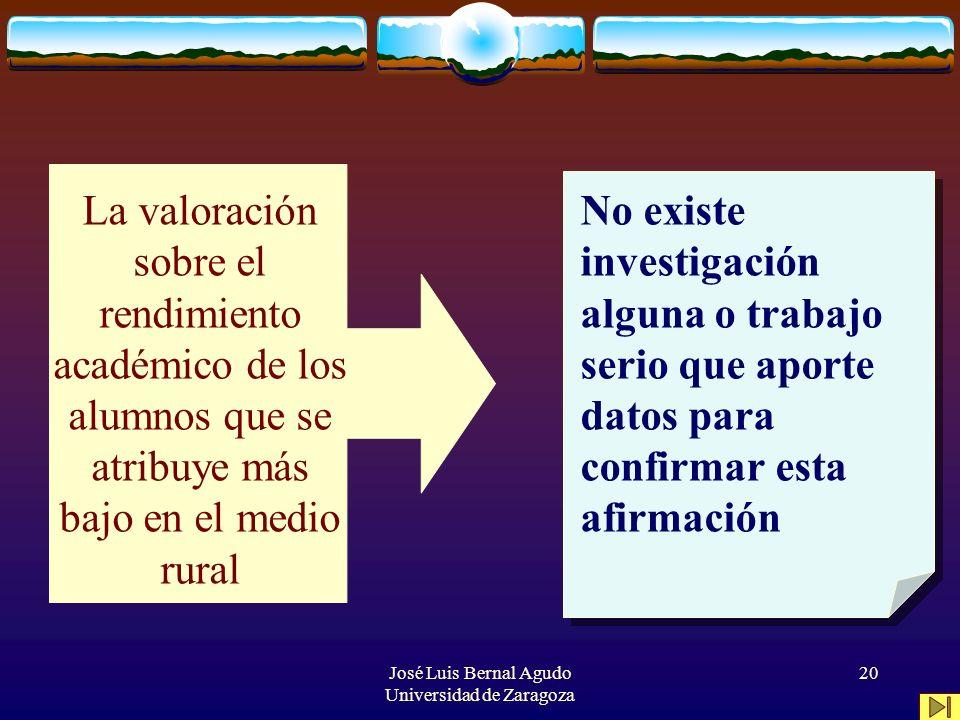 José Luis Bernal Agudo Universidad de Zaragoza 20 La valoración sobre el rendimiento académico de los alumnos que se atribuye más bajo en el medio rur