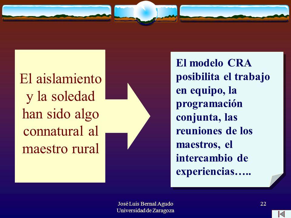 José Luis Bernal Agudo Universidad de Zaragoza 22 El aislamiento y la soledad han sido algo connatural al maestro rural El modelo CRA posibilita el tr