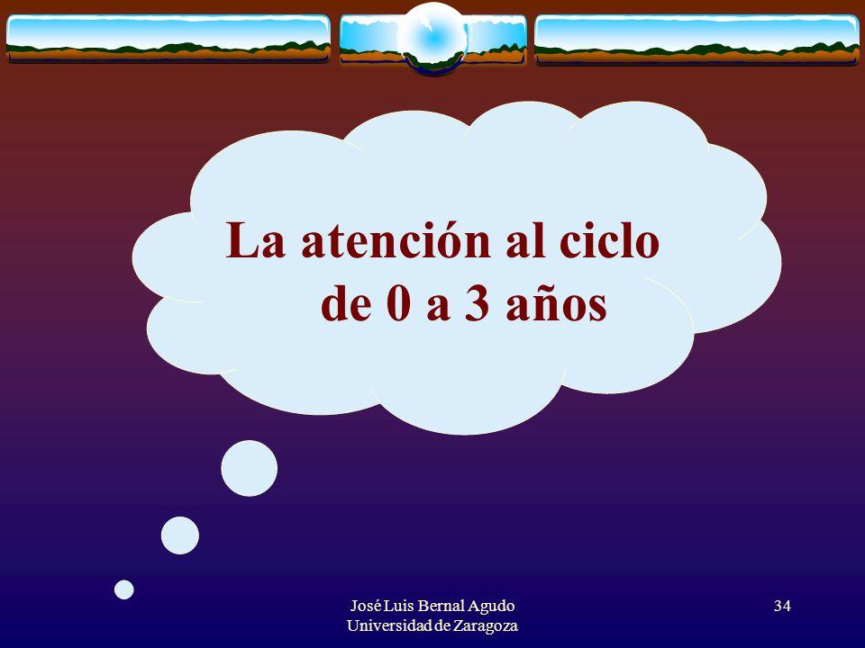 José Luis Bernal Agudo Universidad de Zaragoza 34 La atención al ciclo de 0 a 3 años