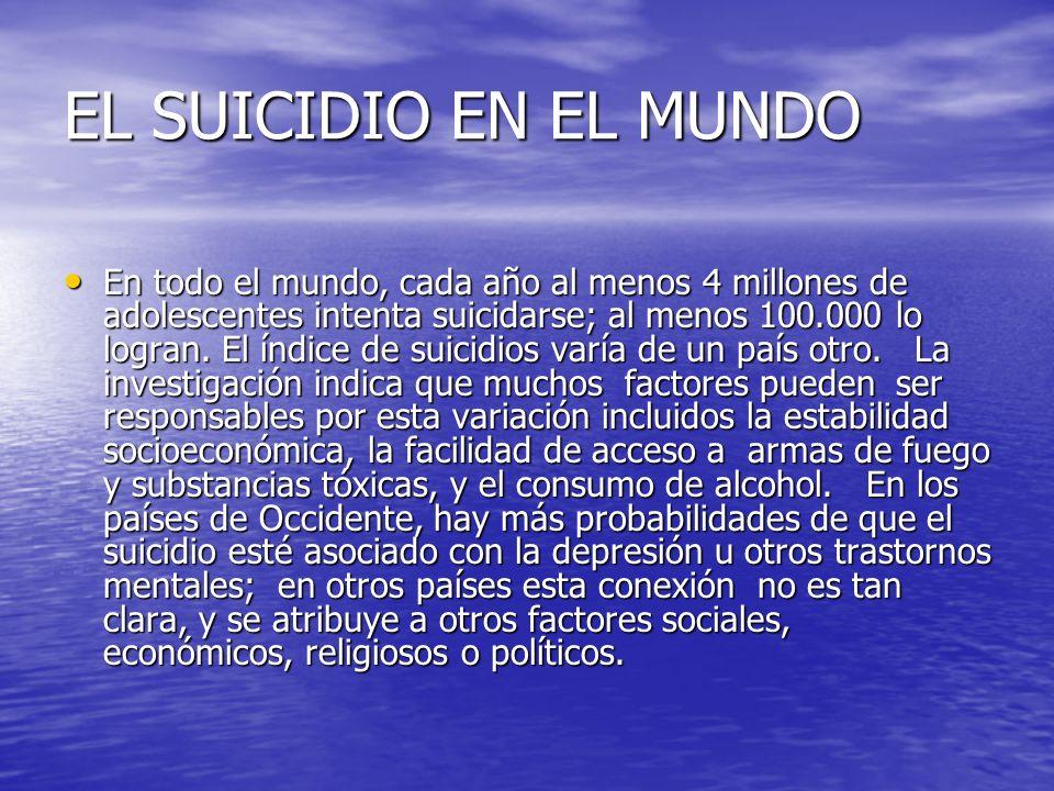 EL SUICIDIO EN EL MUNDO En todo el mundo, cada año al menos 4 millones de adolescentes intenta suicidarse; al menos 100.000 lo logran. El índice de su